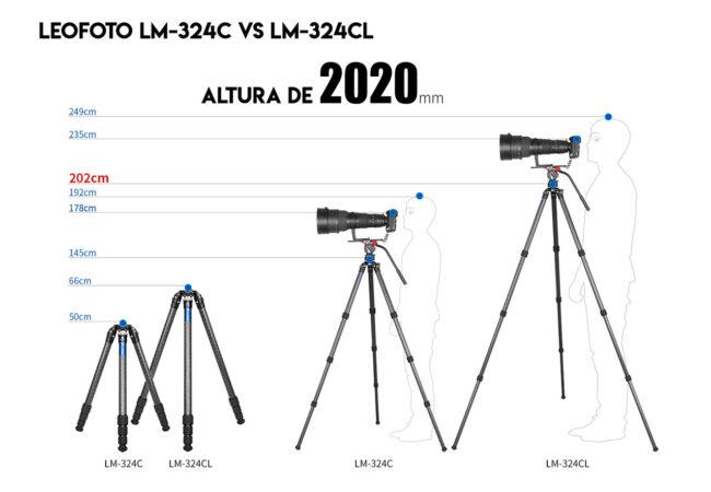 Trípode carbono Summit LM-324CL Extra Alto soporta hasta 25 kg